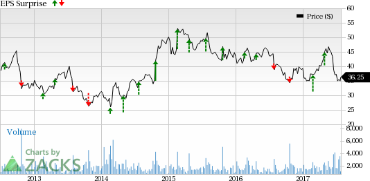What to Expect from BJ's Restaurants (BJRI) in Q2 Earnings?
