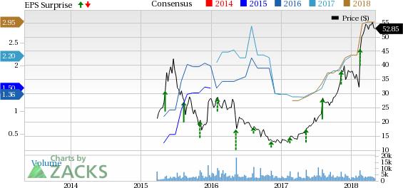 Top-Ranked Stocks Shining Amid Market Turmoil: SolarEdge Technologies Inc. (SEDG)