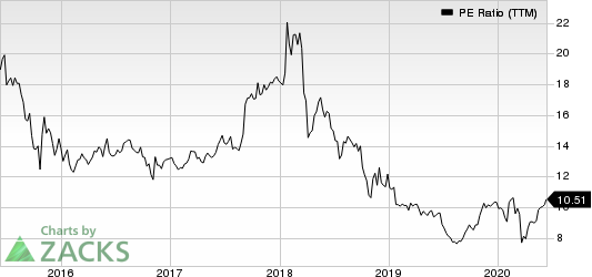 AbbVie Inc. PE Ratio (TTM)