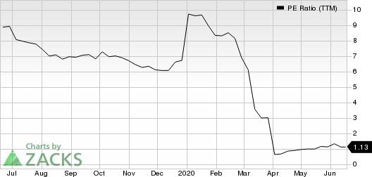Plains Group Holdings, L.P. PE Ratio (TTM)
