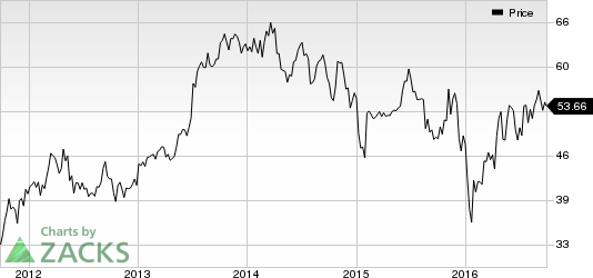 Prosperity Bancshares' Elevated Expenses Pose a Concern