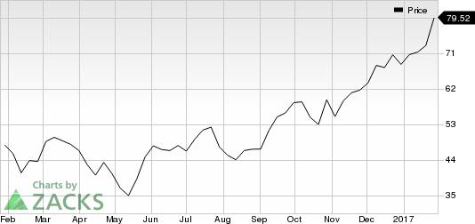3 Reasons Momentum Stock Investors Will Love Western Digital Corp. (WDC)