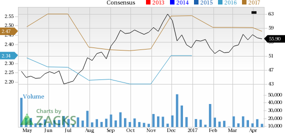 Why Earnings Season Could Be Great for Las Vegas Sands (LVS)
