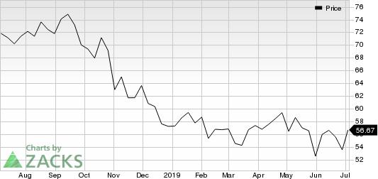 Kellogg Company Price