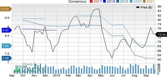 Arrow Electronics, Inc. Price and Consensus