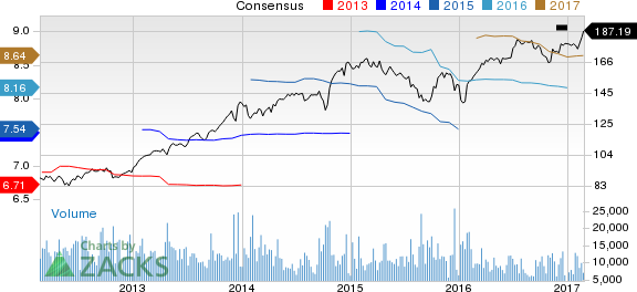 Why Is 3M Company (MMM) Up 5.3% Since the Last Earnings Report?
