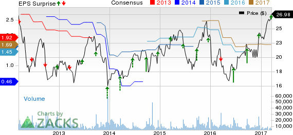Jabil Circuit (JBL) Q2 Earnings & Revenues Beat Estimates