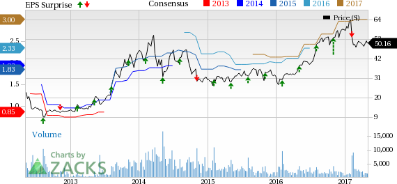 Ubiquiti (UBNT) Beats on Q3 Earnings & Revenues, Grows Y/Y