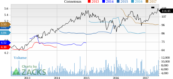 Sempra Energy (SRE) Up 5.2% Since Earnings Report: Can It Continue?