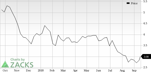 Hecla Mining HL Looks Good Stock Adds 60% In Session Nasdaq Fascinating Hl Stock Quote