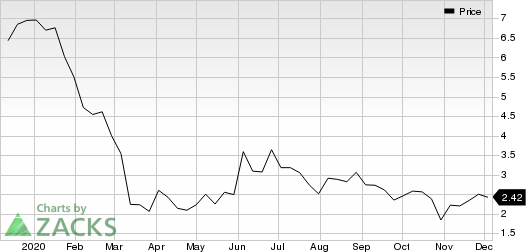 Osprey Energy Acquisition Corp. Price