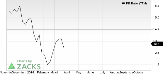 3 Reasons Why Konica Minolta (KNCAY) is a Great Value Stock