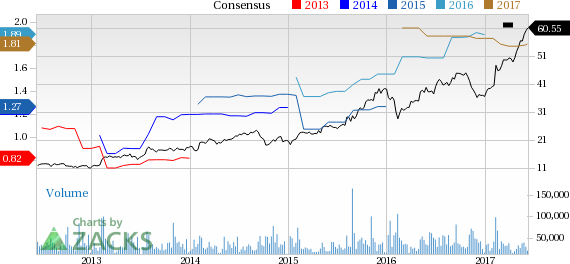 Activision (ATVI) Up 12.2% Since Earnings Report: Can It Continue?
