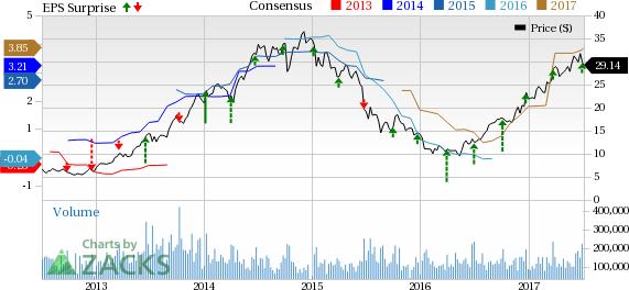 3 XL Tech Stocks for XL Returns