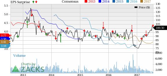 FEMSA (FMX) Stock Dips 2% on Q2 Earnings & Revenue Miss