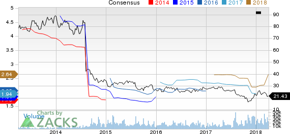 Discovery Communications, Inc. Price and Consensus