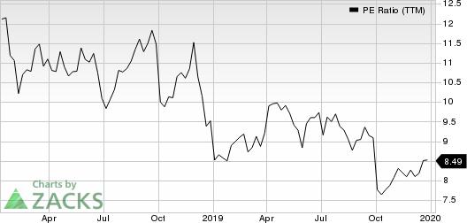 Delta Air Lines, Inc. PE Ratio (TTM)