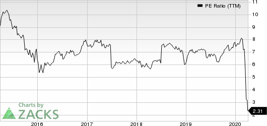 New Residential Investment Corp. PE Ratio (TTM)