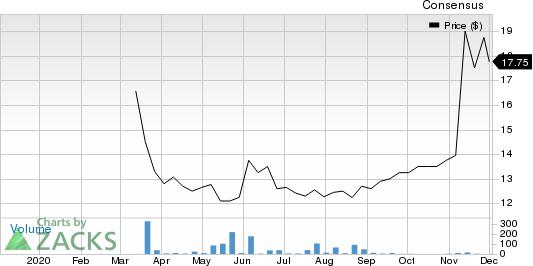 Private Bancorp of America, Inc. Price and Consensus