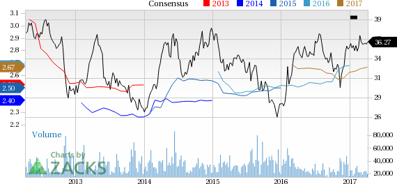 Exelon (EXC) Up 2.7% Since Earnings Report: Can It Continue?