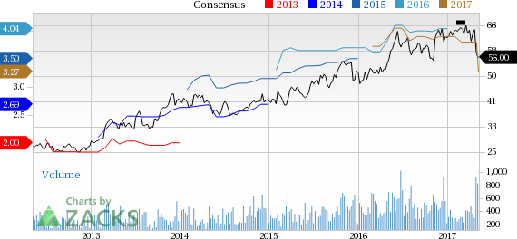 What Makes Amerisafe (AMSF) a Strong Sell?