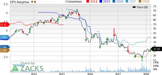 Macys M Q4 Earnings Beat Issues Upbeat View Stock Up Nasdaq