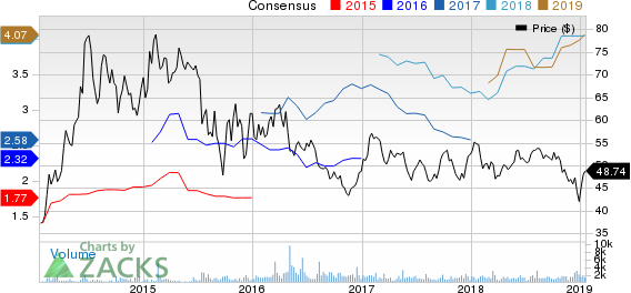Phillips 66 Partners LP Price and Consensus
