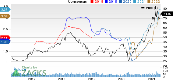 Southern Copper Corporation Price and Consensus