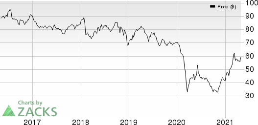 Exxon Mobil Corporation Price, Consensus and EPS Surprise