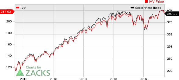 Oil & Gas Stock Roundup: Spectra Energy & Enbridge to Merge, Apache Scores Big in Texas