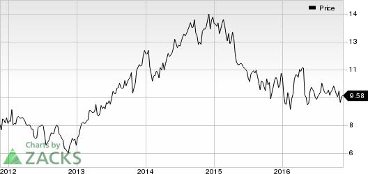 Xerox (XRX) Expands Service Segment Portfolio to Fuel Sales
