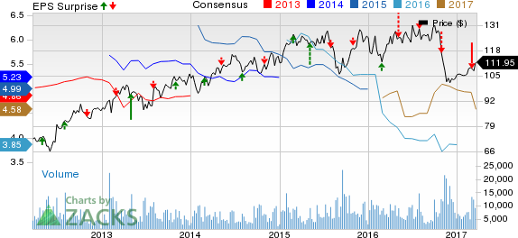 AB InBev (BUD) Stock Continues to Decline: Here's Why
