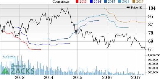 Occidental Petroleum (OXY) Q1 Earnings: What's in Store?