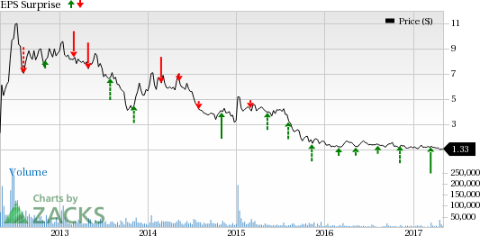 Arena Pharmaceuticals (ARNA) Q1 Earnings: What's in Store?