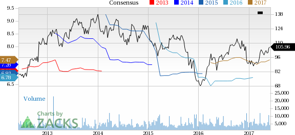 4 Factors that Make PVH Corp (PVH) a Key Investment Option