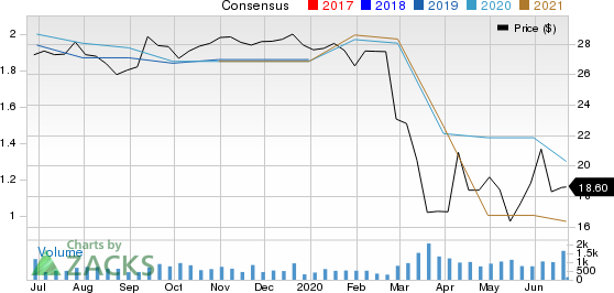 Towne Bank Price and Consensus