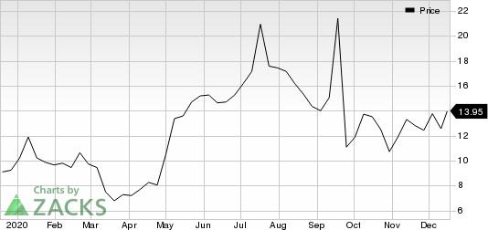 Adicet Bio, Inc. Price