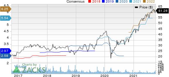 捷普电子公司。价格和共识
