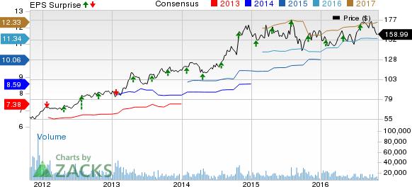 Amgen (AMGN) Q3 Earnings & Sales Top; Enbrel Hurts Stock