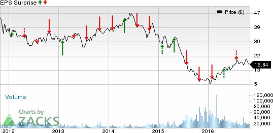 Coal Stock Earnings Slated for This Week: CNX, RHNO, HNRG