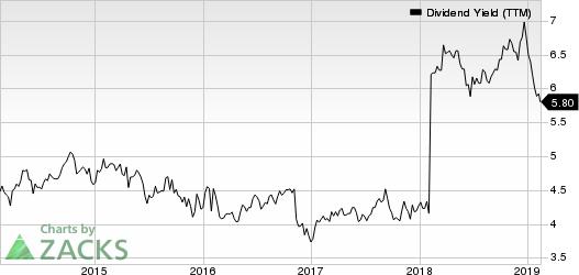 Oritani Financial Corp. Dividend Yield (TTM)