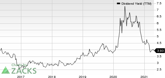 Washington Trust Bancorp, Inc. Dividend Yield (TTM)