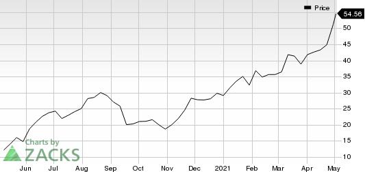 OneWater Marine Inc. Price