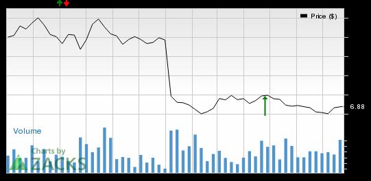 Auto Stocks Q2 Earnings on Jul 27: FCAU, ALSN, GT, SUP, FDML