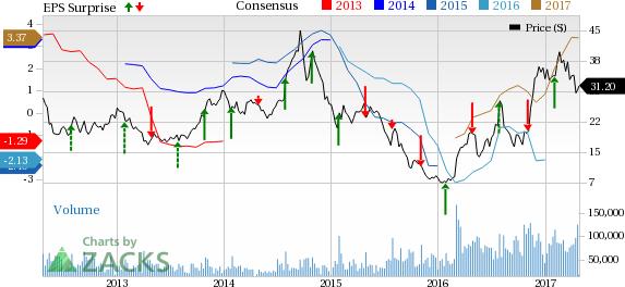 U.S. Steel (X) Plunges 19% on Q1 Earnings, Revenue Miss