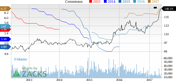McDonald's (MCD) Up 6.2% Since Earnings Report: Can It Continue?