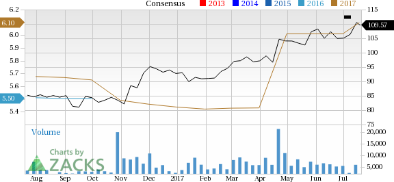 Why Gol Linhas Aereas Inteligentes (GOL) Stock Might be a Great Pick