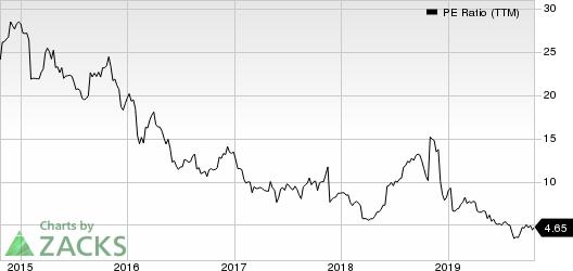 Signet Jewelers Limited PE Ratio (TTM)