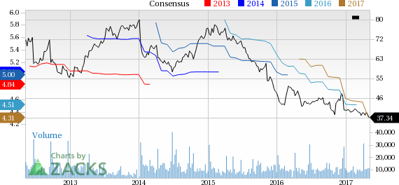 Why Is Bed Bath & Beyond (BBBY) Down 5.1% Since the Last Earnings Report?