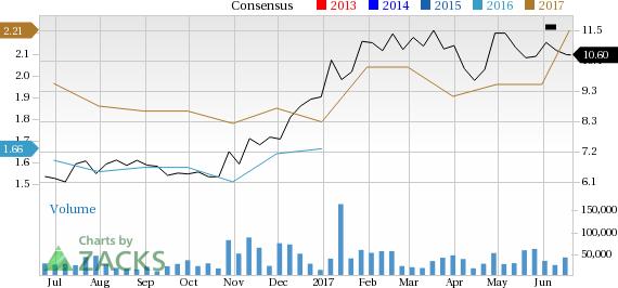 is fiat chrysler (fcau) a great growth stock? - nasdaq